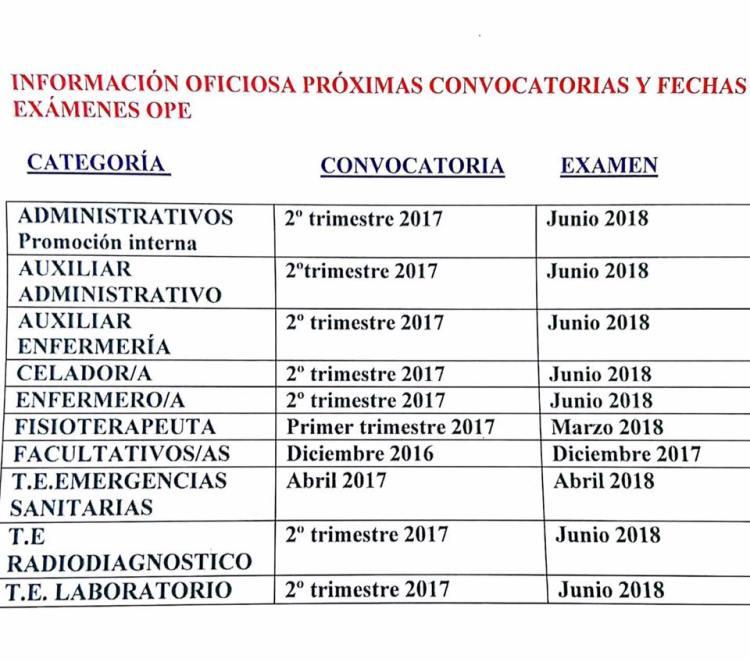 Novedades oposiciones sanitarias comunidad valenciana 2017 for Examen para plazas docentes 2017